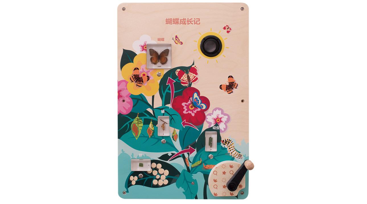 MDD-KJ-2147蝴蝶成长记(售价:2430元)